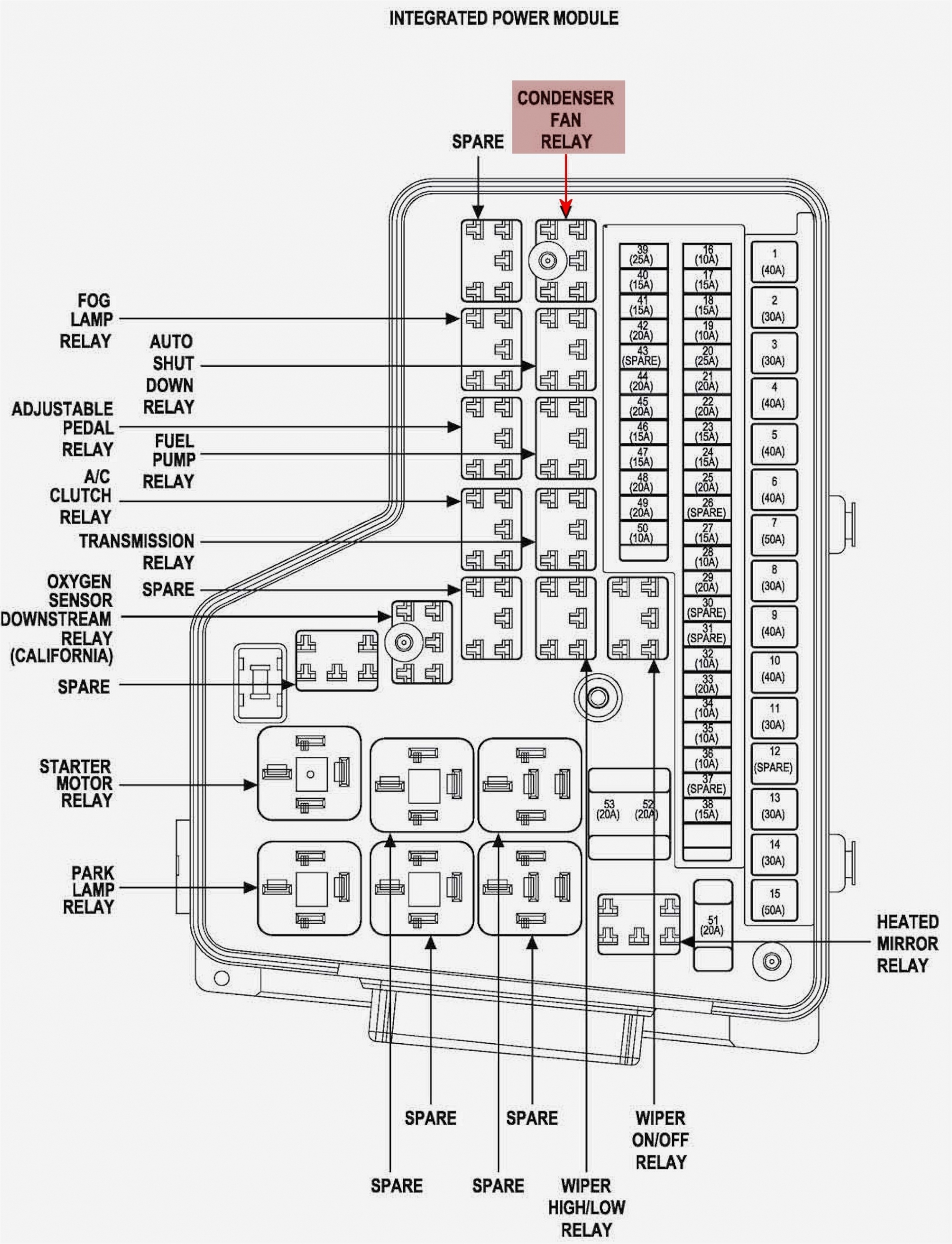 2005 F250 Fuse Box Diagram - Hanenhuusholli