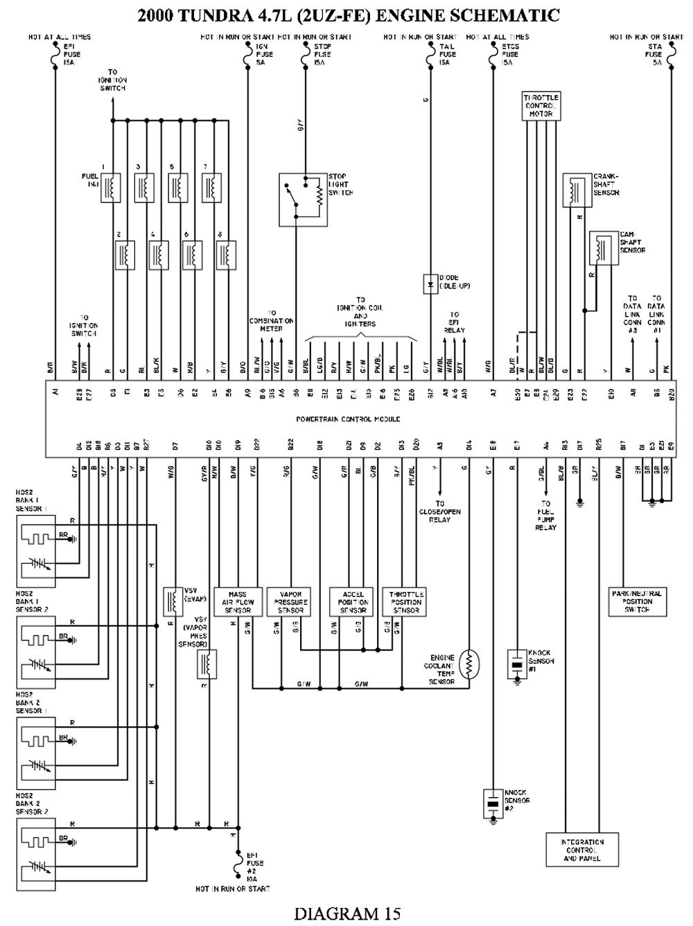 01 Tundra Wiring Diagram - Wiring Diagram Name - Tundra Trailer Wiring Diagram