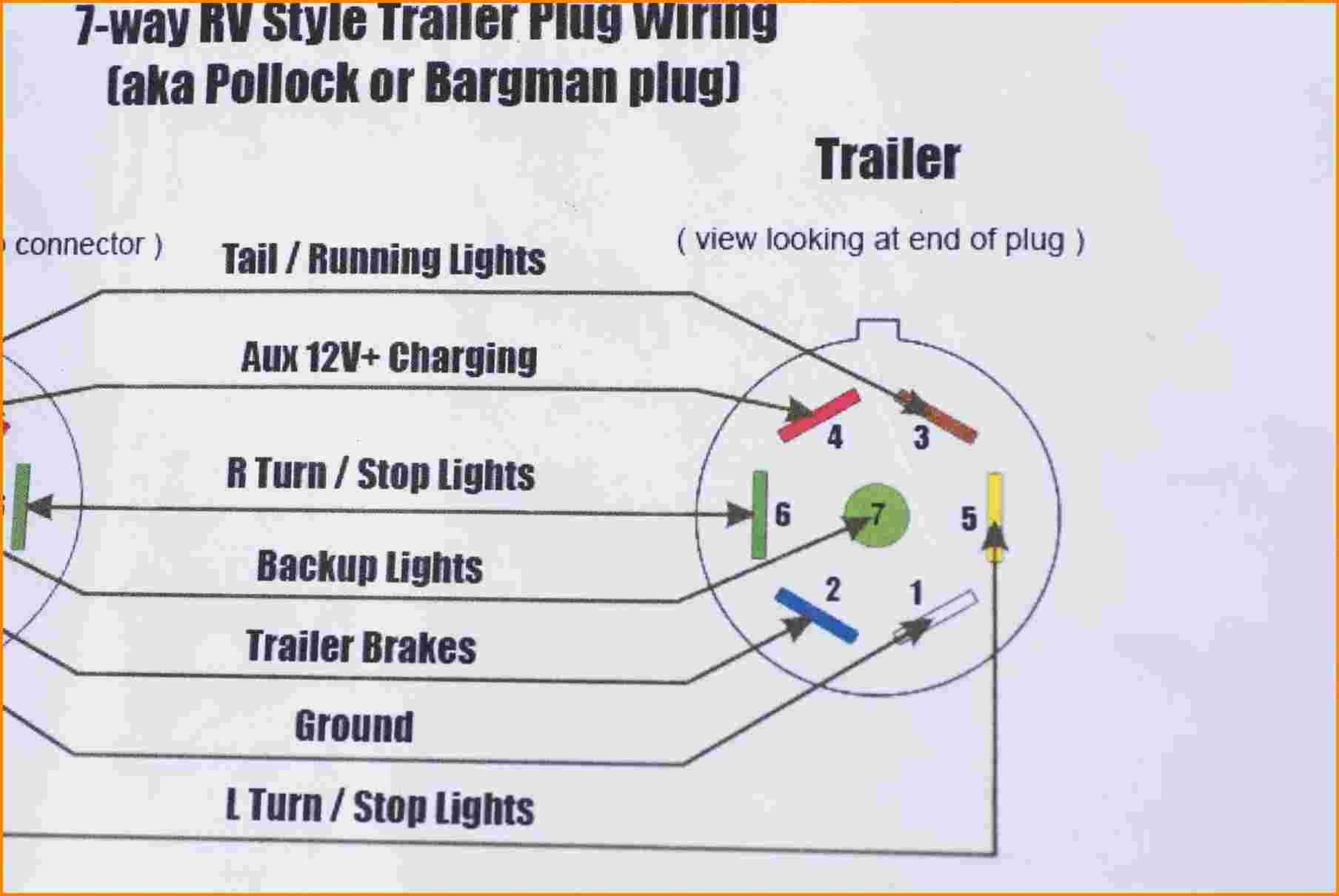 10 7 Pin Trailer Wiring Harness Motor Within Connector Diagram - Seven Plug Trailer Wiring Diagram
