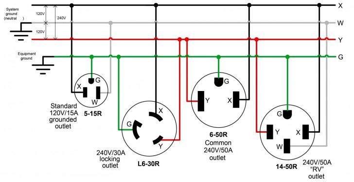 6 Wire Trailer Wiring Diagram