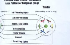 13 Pin 7 Pin Wiring Diagram – Creative Wiring Diagram Templates • – Trailer Wiring Diagram 13 Pin
