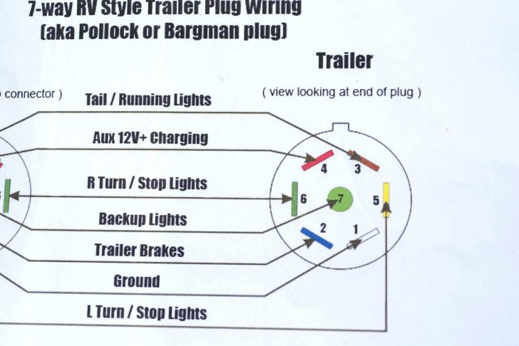Trailer Wiring Diagram 13 Pin