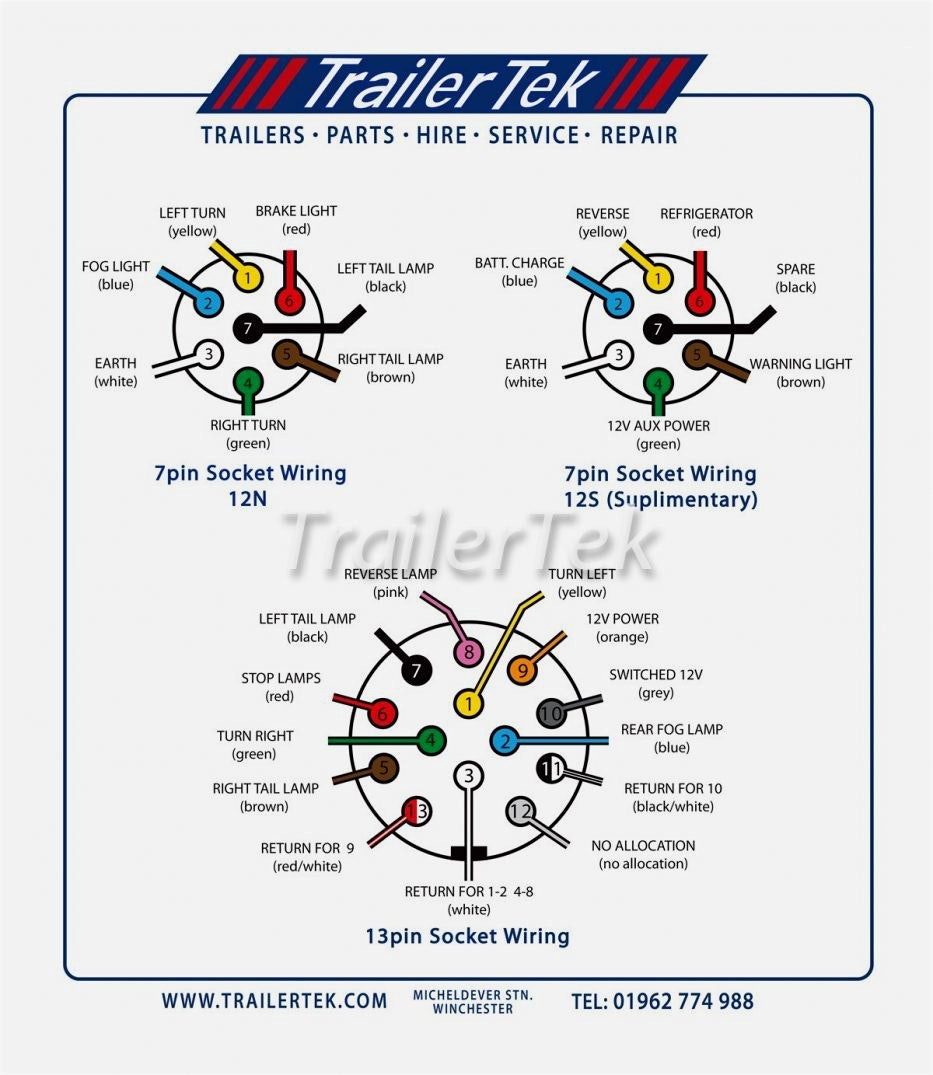 13 Pin 7 Pin Wiring Diagram - Creative Wiring Diagram Templates • - Trailer Wiring Diagram 13 Pin