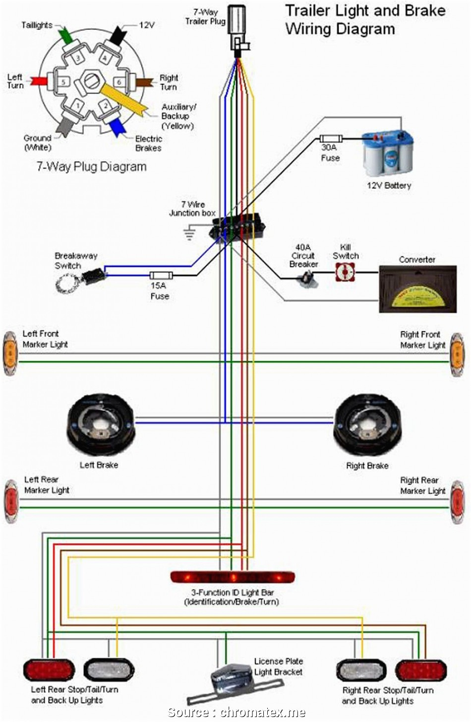 14 Creative Breakaway Trailer Brake Wiring Diagram Galleries - Type - Trailer Brake Breakaway Wiring Diagram