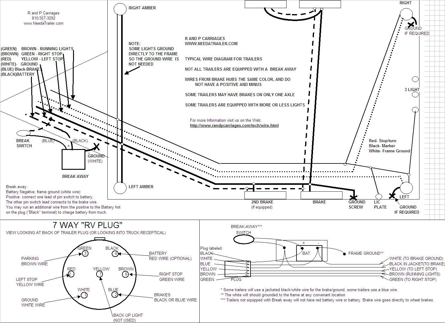 18 Wheeler Trailer Connector Wiring Diagram | Wiring Library - 18 Wheeler Trailer Plug Wiring Diagram