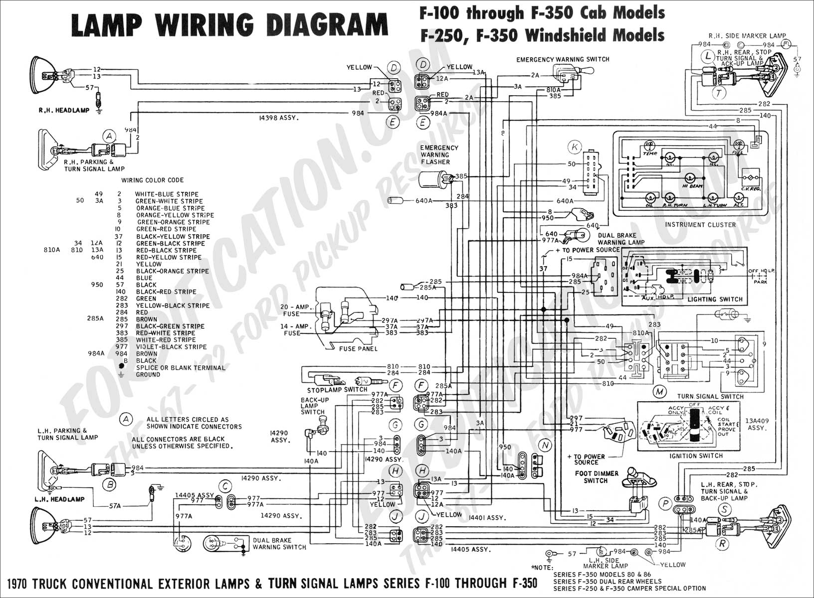 1972 Ford Fuse Box | Wiring Library - Wiring Diagram For Utility Trailer With Electric Brakes