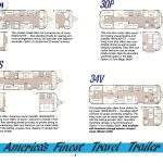 1973 Airstream Wiring Diagram | Days Spent Camping Are Not   Camper Trailer Wiring Diagram