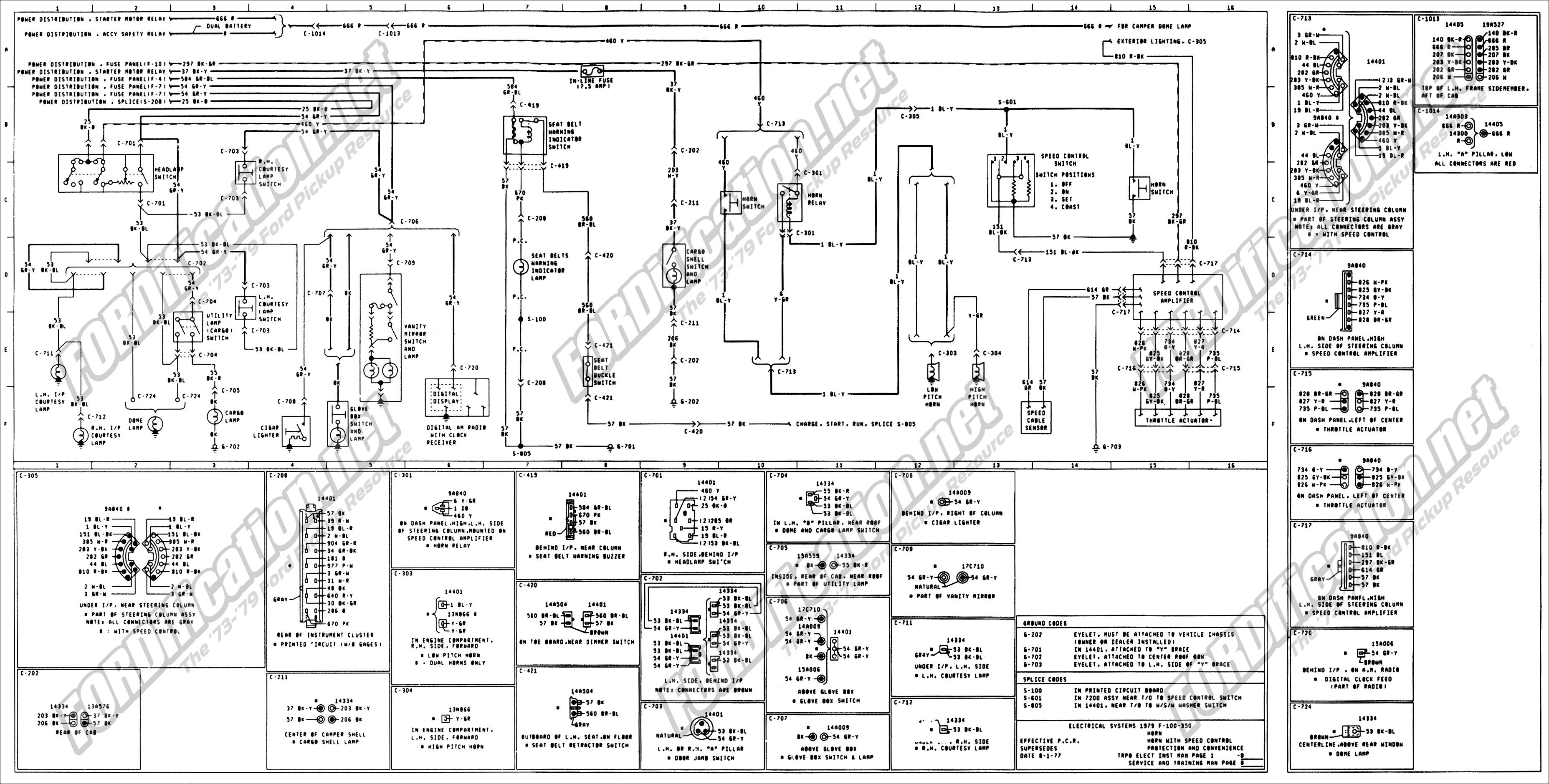 1976 F250 Wiring Diagram - All Wiring Diagram Data - Ford F250 Wiring Diagram For Trailer Lights