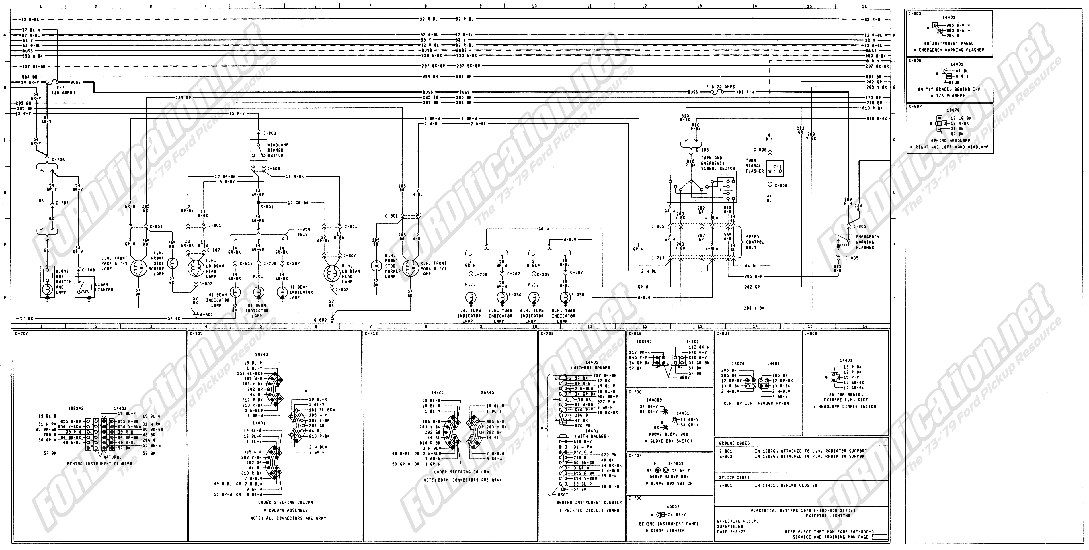 1980 Ford F 150 Ignition Wiring Diagram - Wiring Diagrams Hubs - Ford Trailer Wiring Diagram