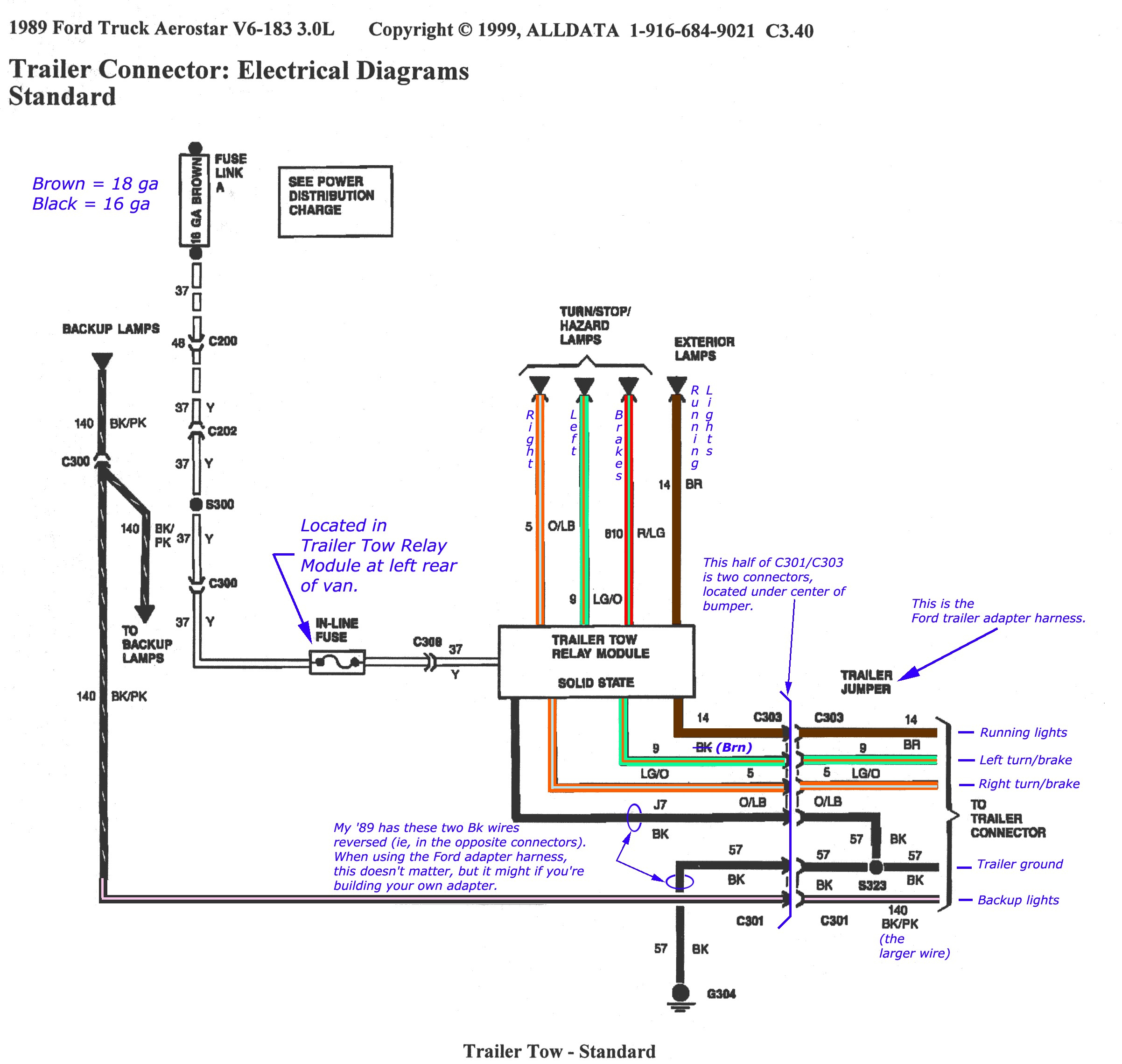 Mustang Trailer Wiring Diagram