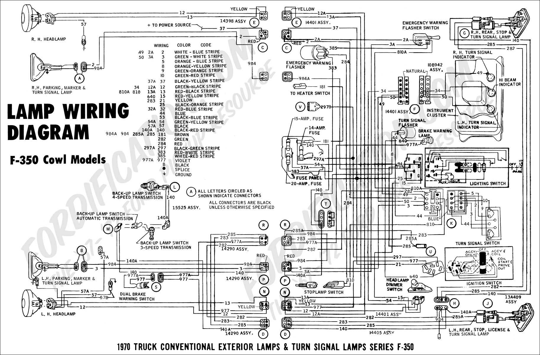 1995 Ford F350 Wiring Harness | Manual E-Books - Econoline Trailer Wiring Diagram