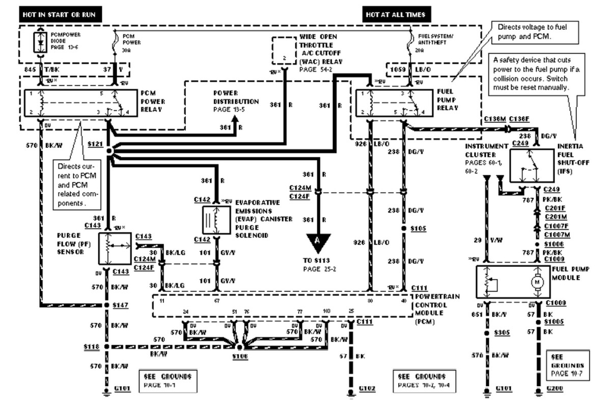 1996 Ford F 250 Trailer Wiring Harness Diagram | Wiring Library - Ford Ranger Trailer Wiring Harness Diagram
