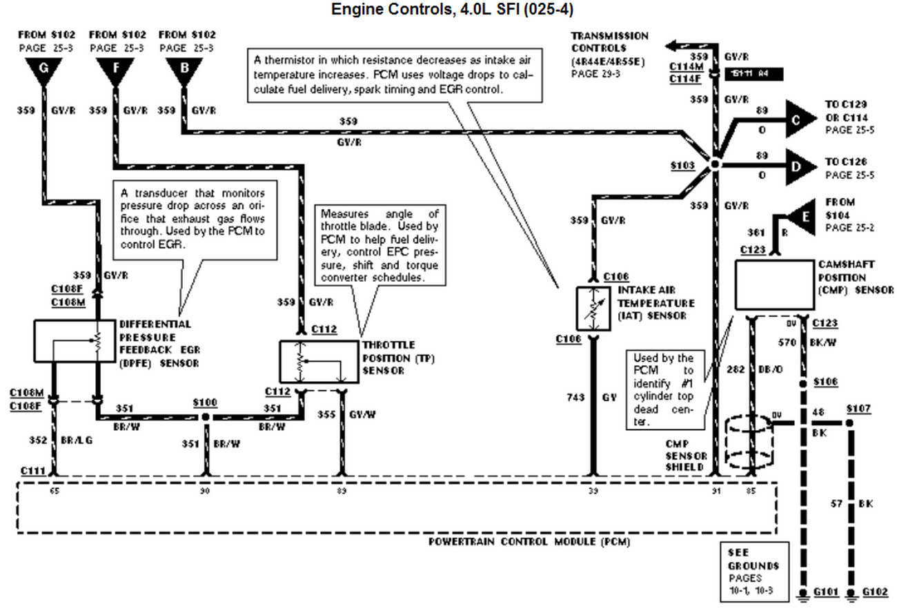 1996 Ford Ranger Wiring Harness - Wiring Diagram Data - Ford Ranger Trailer Wiring Harness Diagram