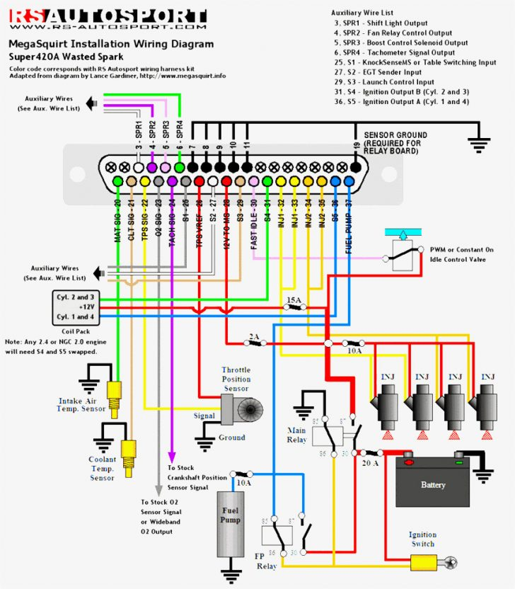 97 Dodge Trailer Wiring Diagram