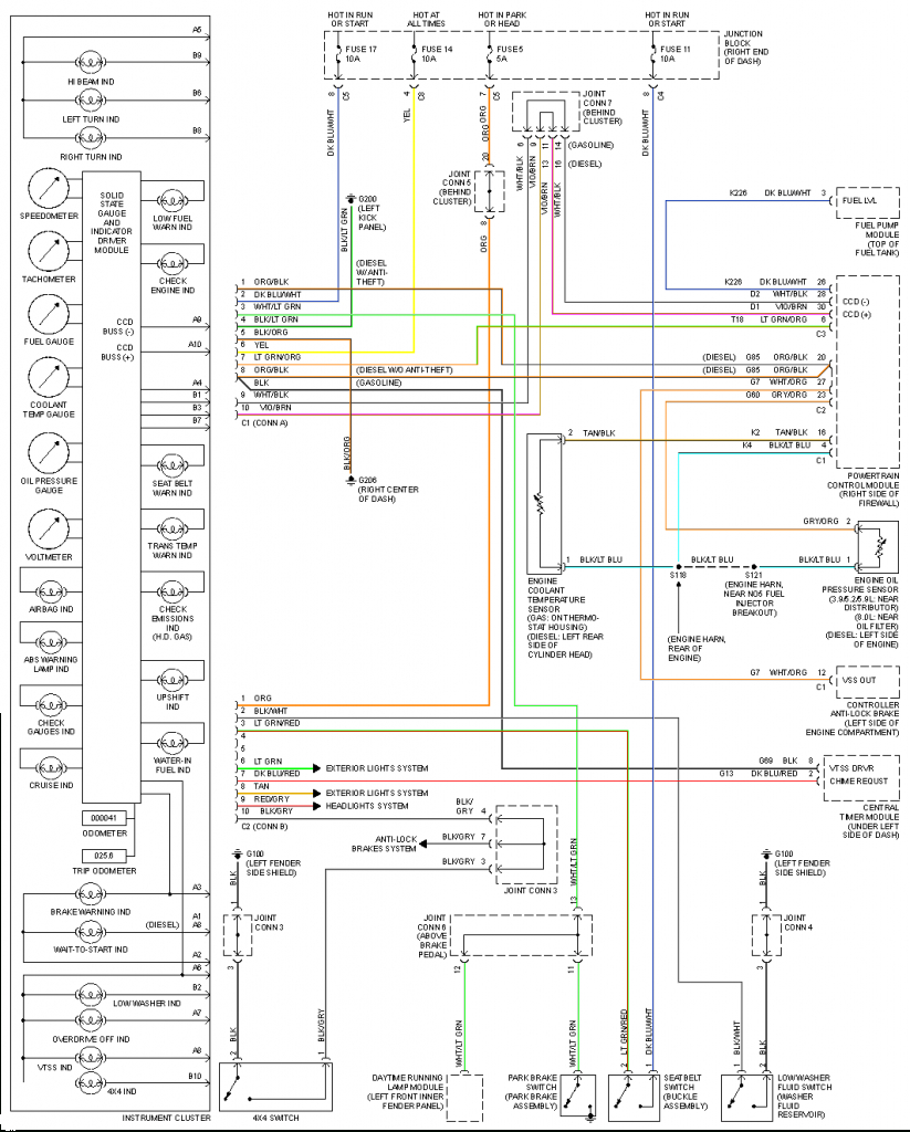 1998 Dodge 1500 Wiring Diagram - All Wiring Diagram - 96 Dodge Ram Trailer Wiring Diagram