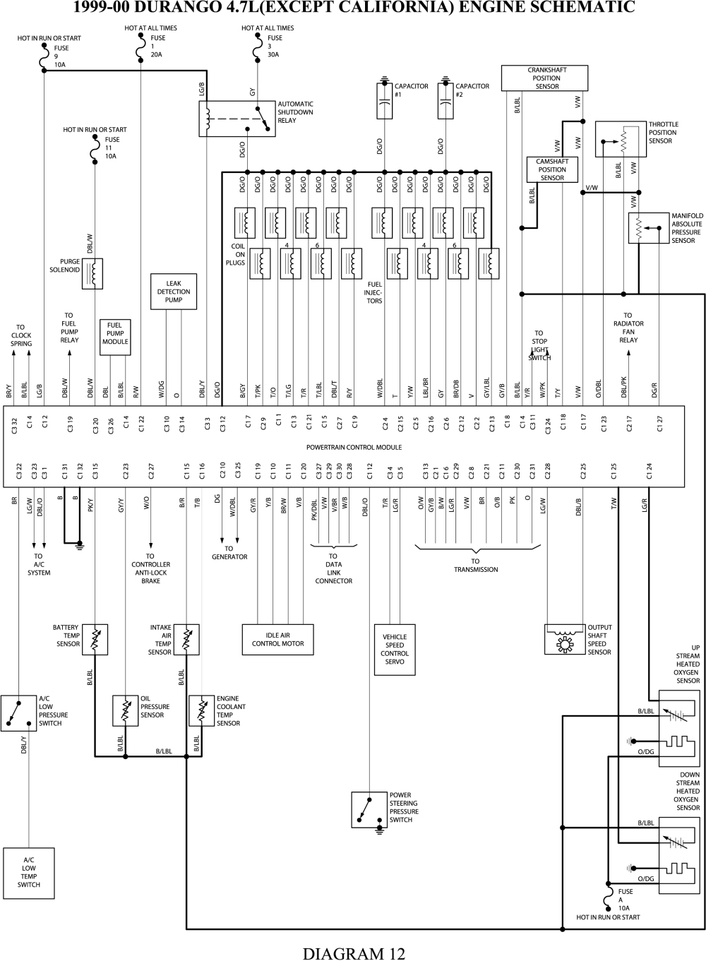 1998 Dodge Ram 2500 Wiring Harness | Wiring Library - 1998 Dodge Ram Trailer Wiring Diagram