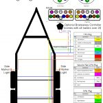 2 Axle Trailer Brake Wiring Diagram Sample | Wiring Diagram Sample   Wiring Diagram For Tandem Axle Trailer With Brakes