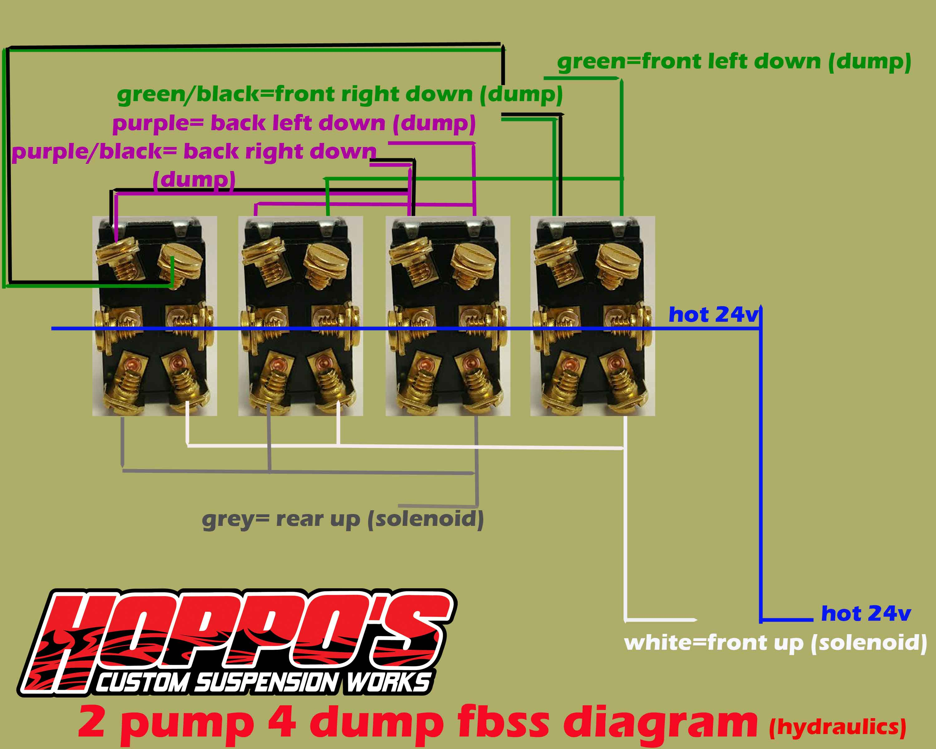 2 Hydraulic Pump Wiring Diagram - Wiring Diagram Blog - Dump Trailer on hydraulic system diagram, auto crane parts diagram, basic hydraulic schematic diagram, wireless hydraulic diagram, 12v hydraulic pump wiring diagram, hydraulic crane parts diagram, daewoo 220 s hydralic diagram,