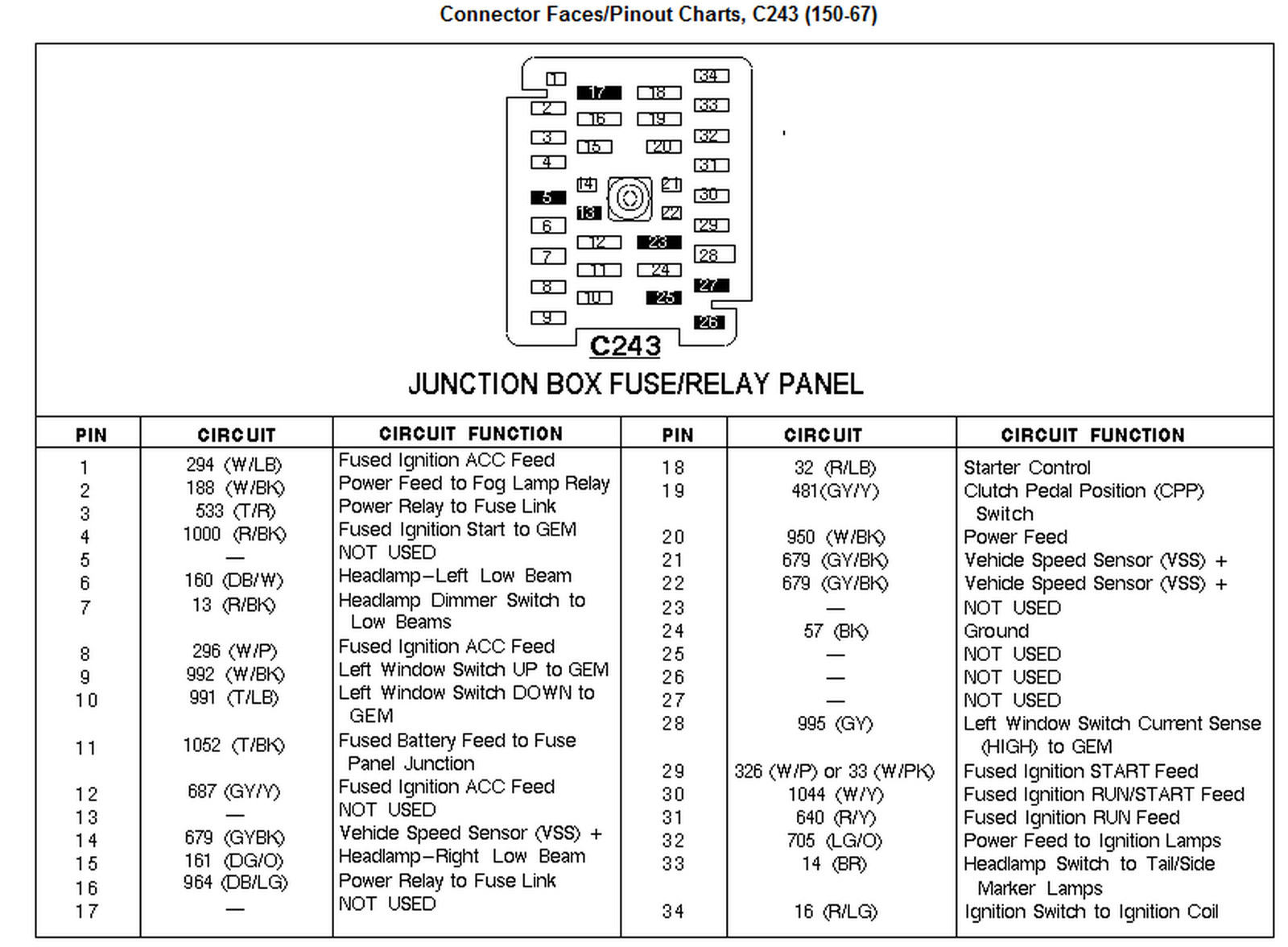 2000 Ford Expedition Fuse Diagram | Wiring Diagram - 1997 Ford F150 Trailer Wiring Diagram