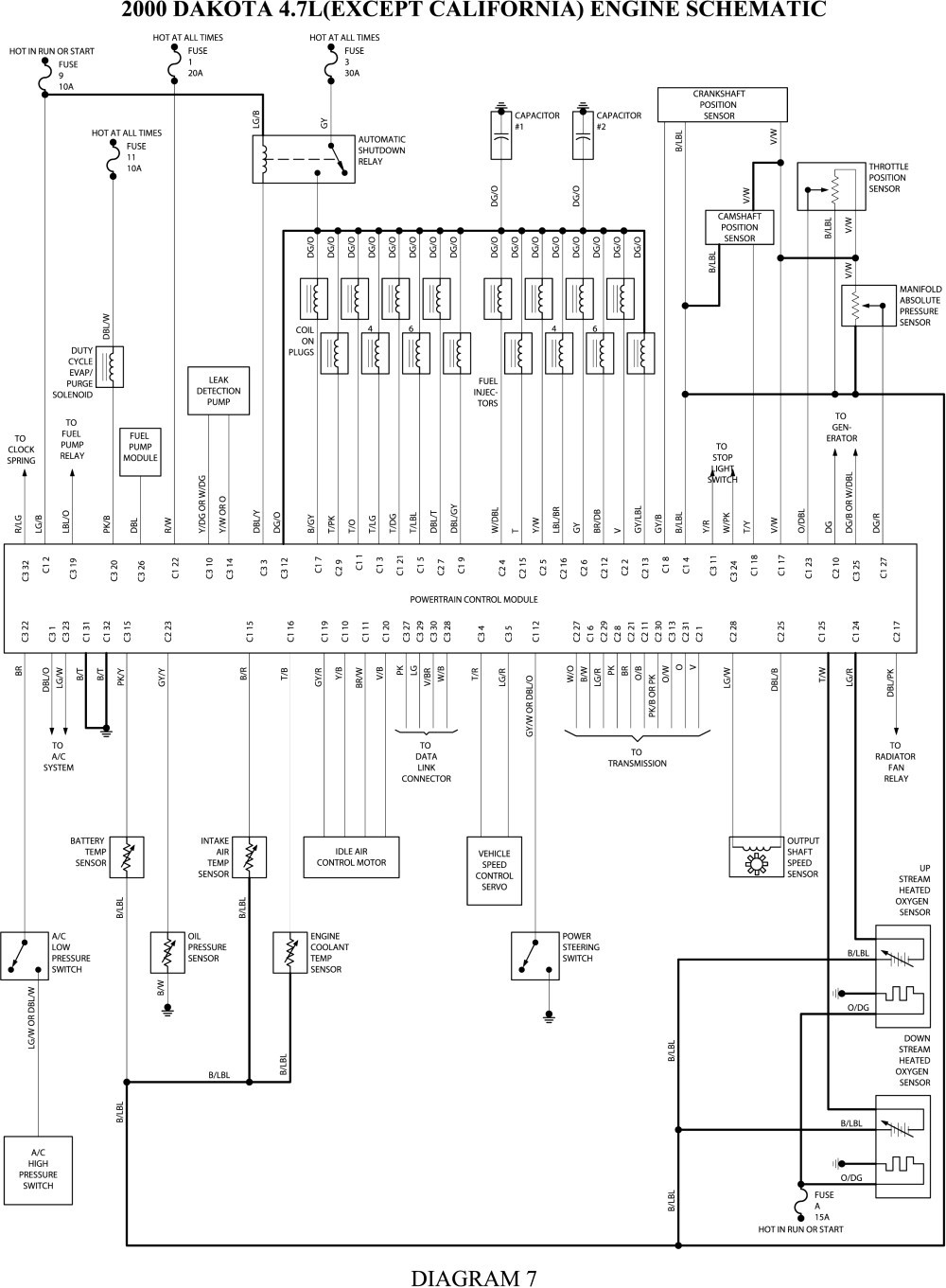 Dodge Ram 1500 Trailer Wiring Diagram
