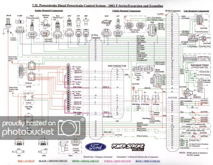 2001 Ford F250 Trailer Wiring Diagram