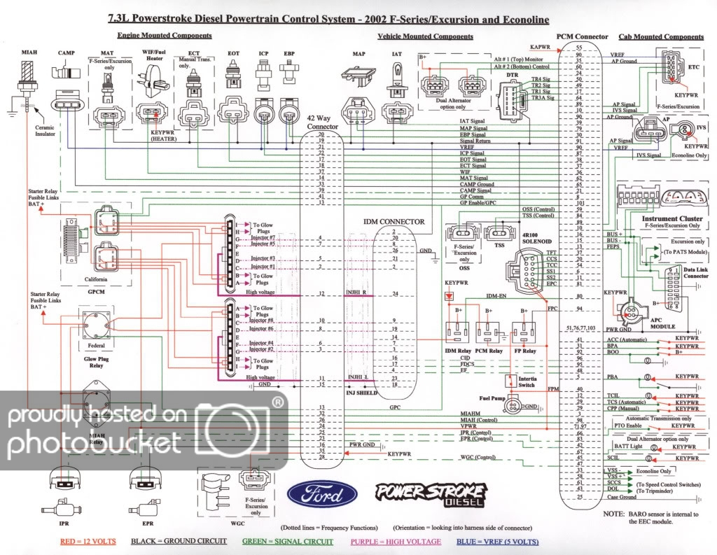 2003 ford super duty wiring diagram wiring diagram2003 f250 7 3l fuse diagram data wiring diagram2003 f250 7 3l fuse diagram wiring diagram