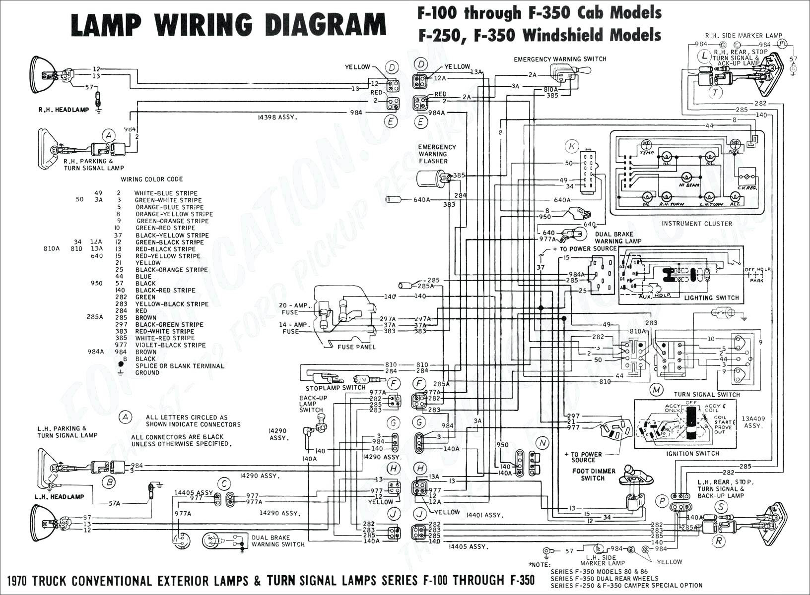 2003 Ford Expedition Cargo Rack – Simple Wiring Diagram - Ford Expedition Trailer Wiring Diagram