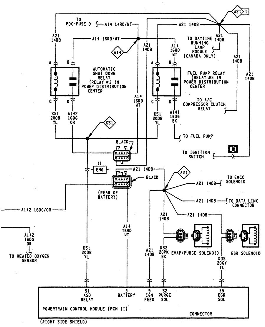 2004 Dodge Durango Wiring Harness Diagram | Wiring Diagram - 2004 Dodge Durango Trailer Wiring Diagram