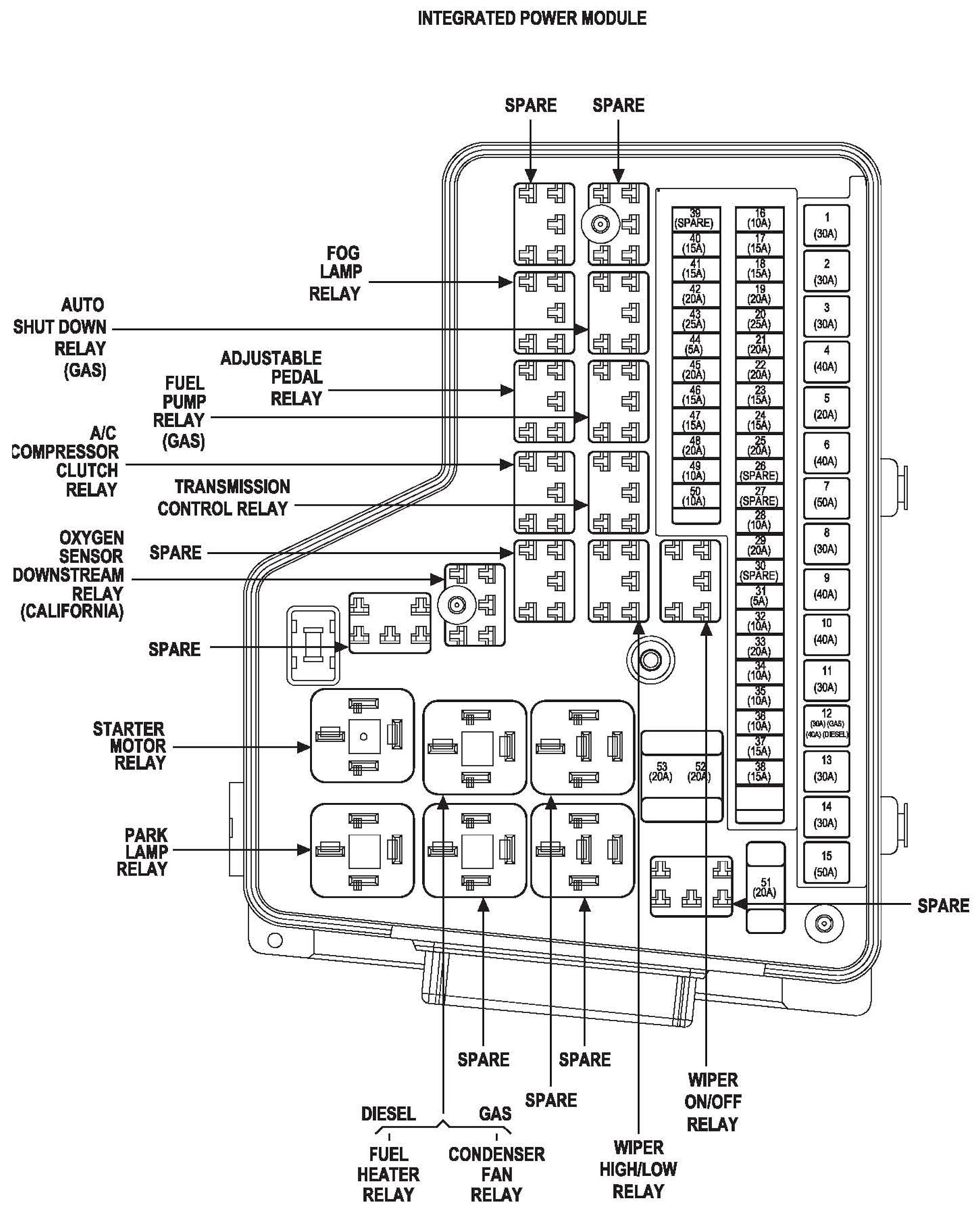 2004 Dodge Ram Fuse Box Diagram - Data Wiring Diagram Schematic - 2004 Dodge Durango Trailer Wiring Diagram