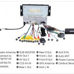 2004 Dodge Ram Radio Wiring Diagram   Freebootstrapthemes.co •   2007 Dodge Ram Trailer Wiring Diagram