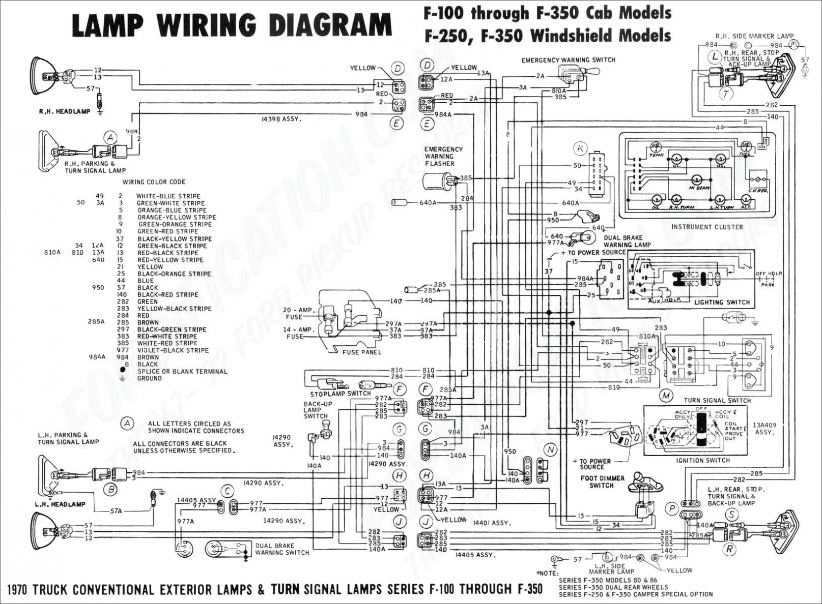 2004 Ford F350 Wiring Diagram - Electrical Schematic Wiring Diagram • - 2004 Ford F250 Trailer Wiring Diagram