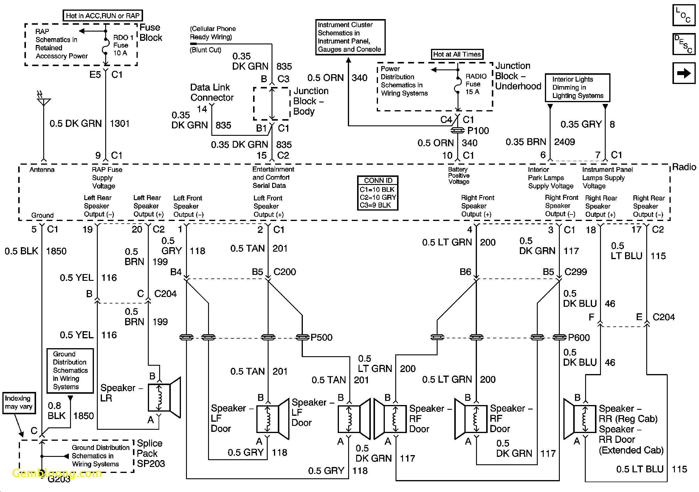 2004 Gmc Envoy Slt All Wiring Diagram | Wiring Diagram - Gmc Envoy Trailer Wiring Diagram