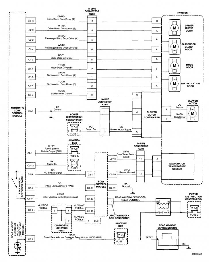 Jeep Liberty Trailer Wiring Diagram