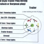 2004 Silverado Wiring Diagram Pdf | Wiring Diagram   2002 Silverado Trailer Wiring Diagram