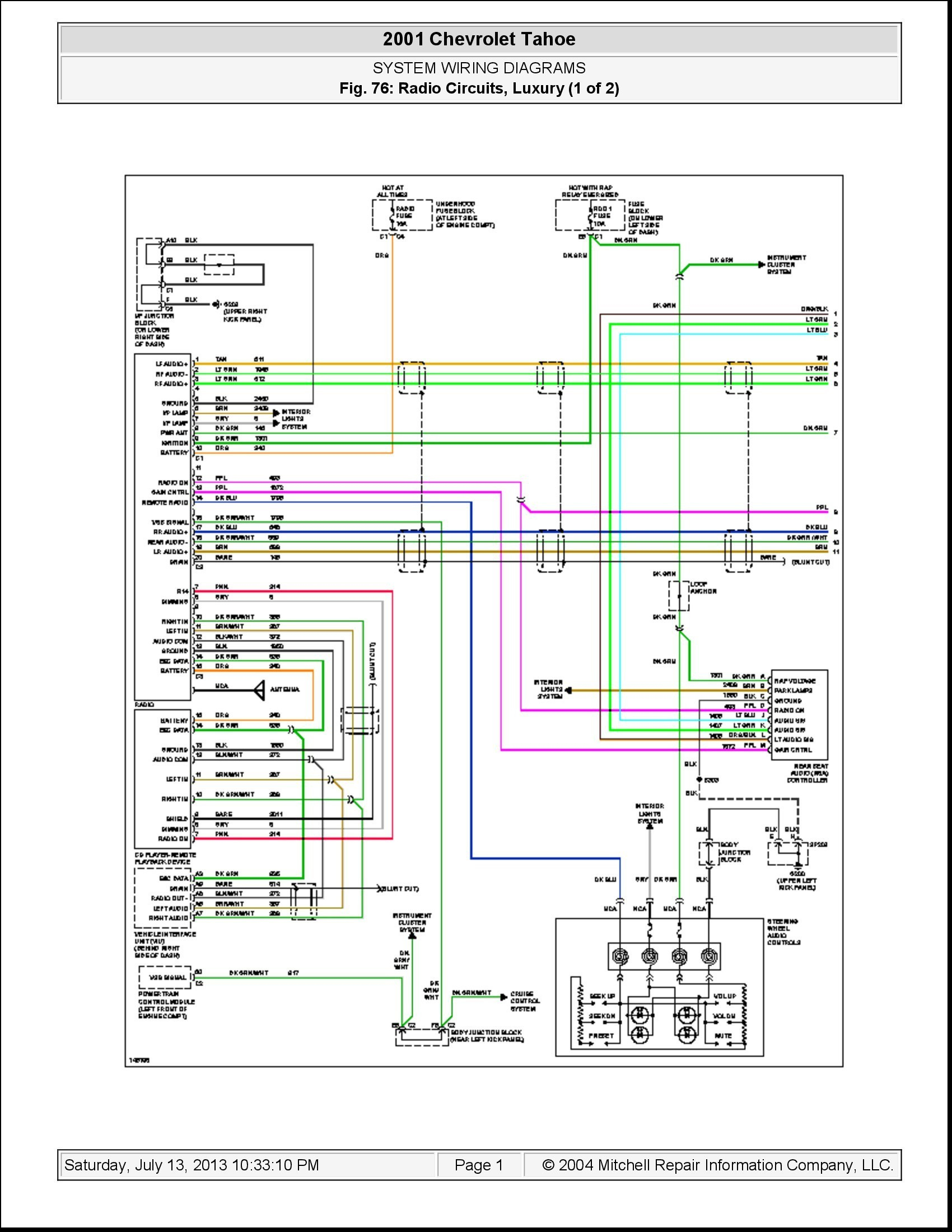 2005 Chevy Silverado Trailer Wiring Harness Diagram Best Of 5 3 - 05 Silverado Trailer Wiring Diagram
