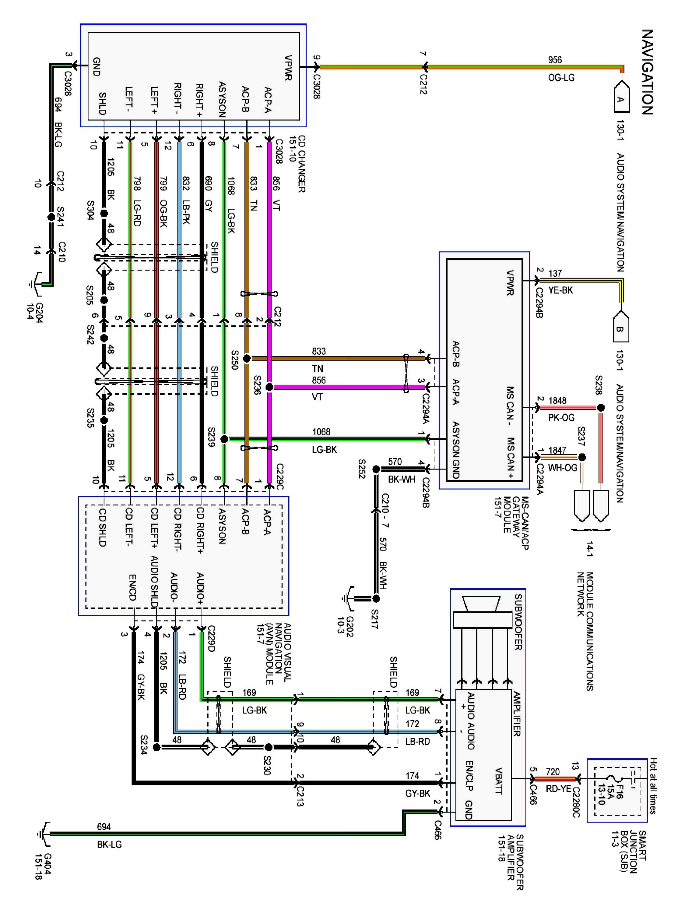 2005 F250 Wire Diagram - Data Wiring Diagram Schematic - Ford Trailer Wiring Diagram