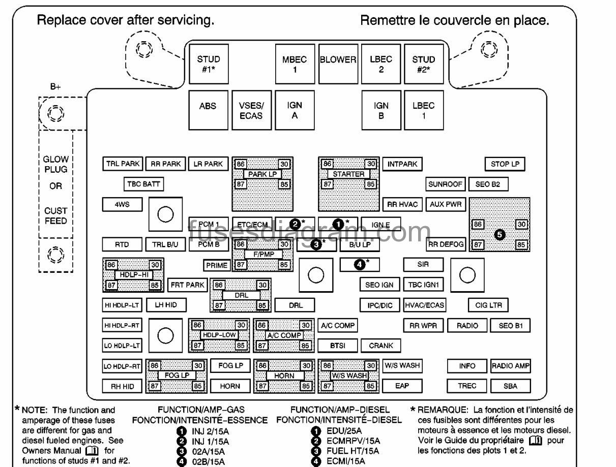 2005 Silverado Fuse Diagram - Today Wiring Diagram - 05 Silverado Trailer Wiring Diagram