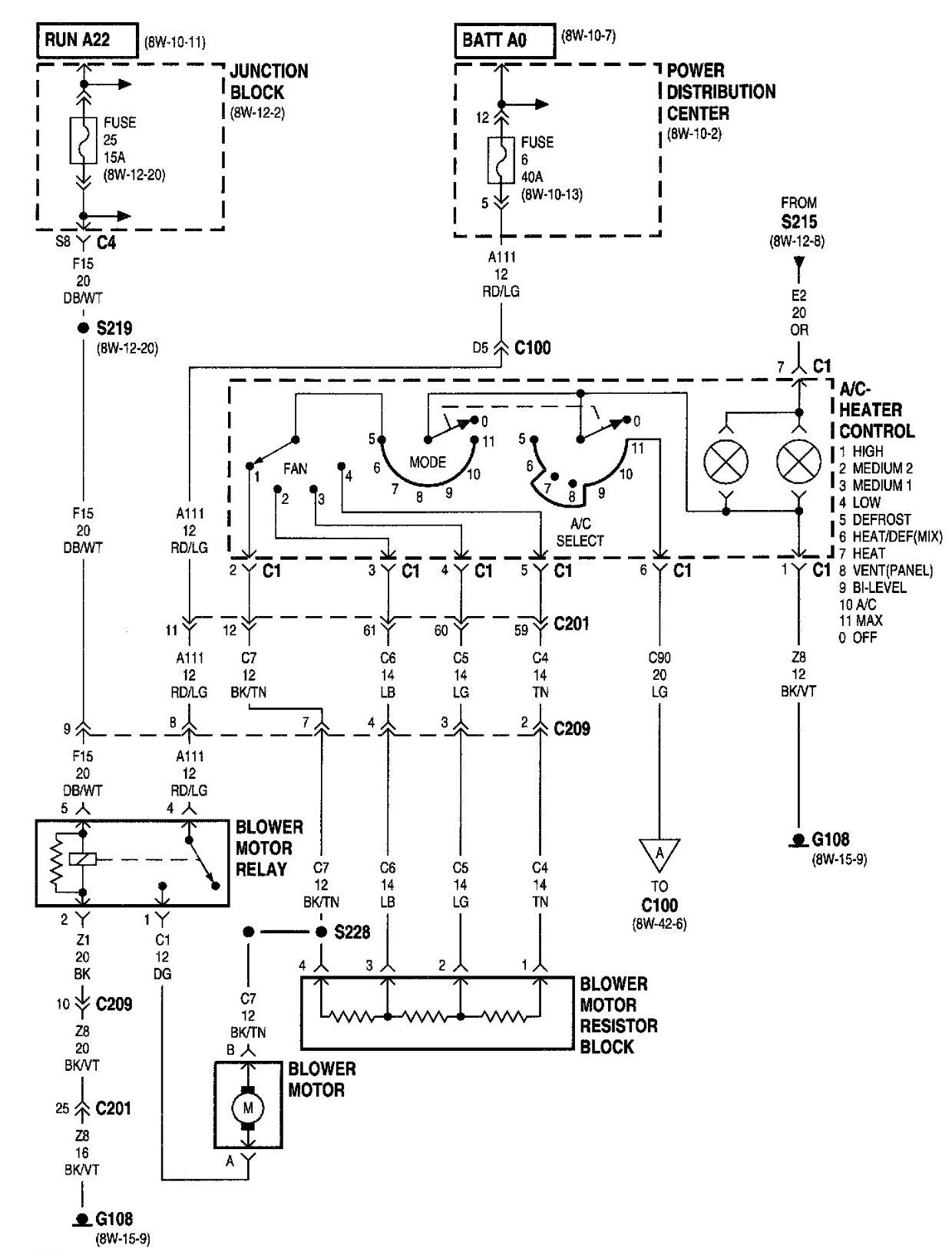 2008 Dodge Charger Wiring Diagram - Mikulskilawoffices - 2008 Dodge Ram Trailer Wiring Diagram