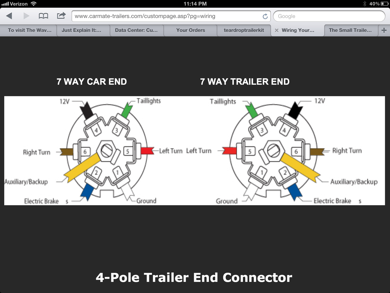 2013 Carmate 100% Solar Heated And Cooled Over The Top Cargo Trailer - Ice Castle Trailer Wiring Diagram