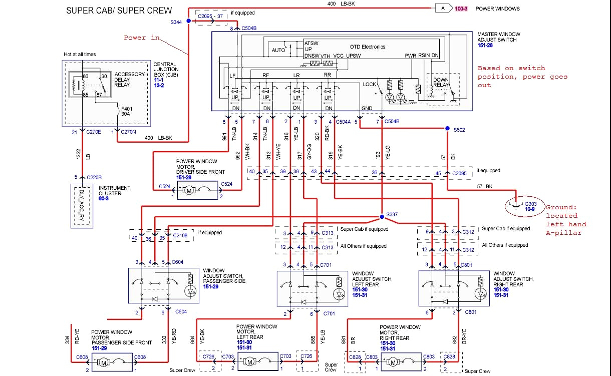 Trailer Wiring Diagram Ford F150