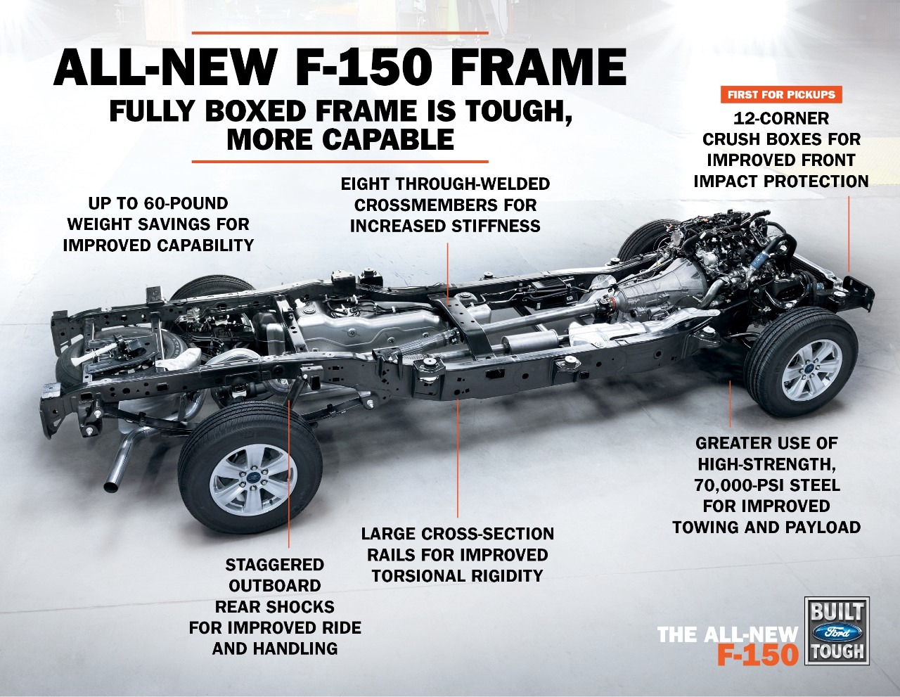 2015 F150 Trailer Wiring Diagram
