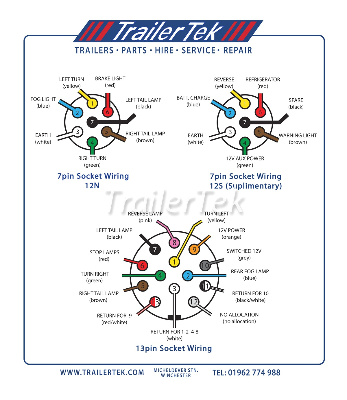 24V Trailer Socket Wiring Diagram In - Deltagenerali - Trailer Receptacle Wiring Diagram