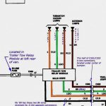 3 Led Tail Light Wire Diagram | Wiring Diagram – Led Trailer Lights Wiring Diagram