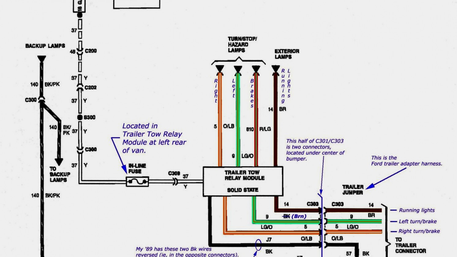 Groovy Camper Tail Light Wiring Diagram Basic Electronics Wiring Diagram Wiring Digital Resources Counpmognl