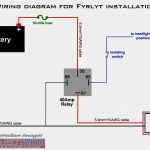 3 Led Tail Light Wire Diagram | Wiring Diagram   Led Trailer Lights Wiring Diagram