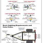 3 Way Trailer Wiring Diagram   Today Wiring Diagram   7 Pin Wiring Diagram Trailer Plug