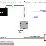 3 Wire Led Tail Light Wiring Diagram | Autowiringdiagram   Trailer Lights Wiring Diagram Nz
