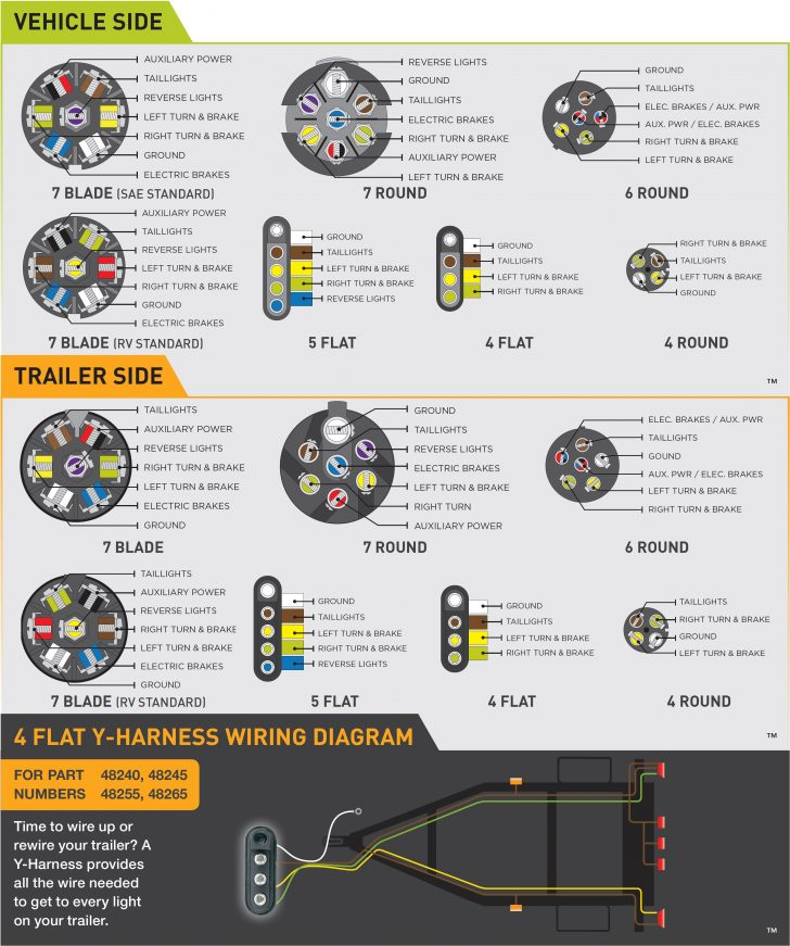 4 Way Round Trailer Plug Wiring Diagram