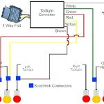 4 Pin Trailer Plug Wiring Diagram | Wiring Library   Wiring Diagram Trailer South Africa