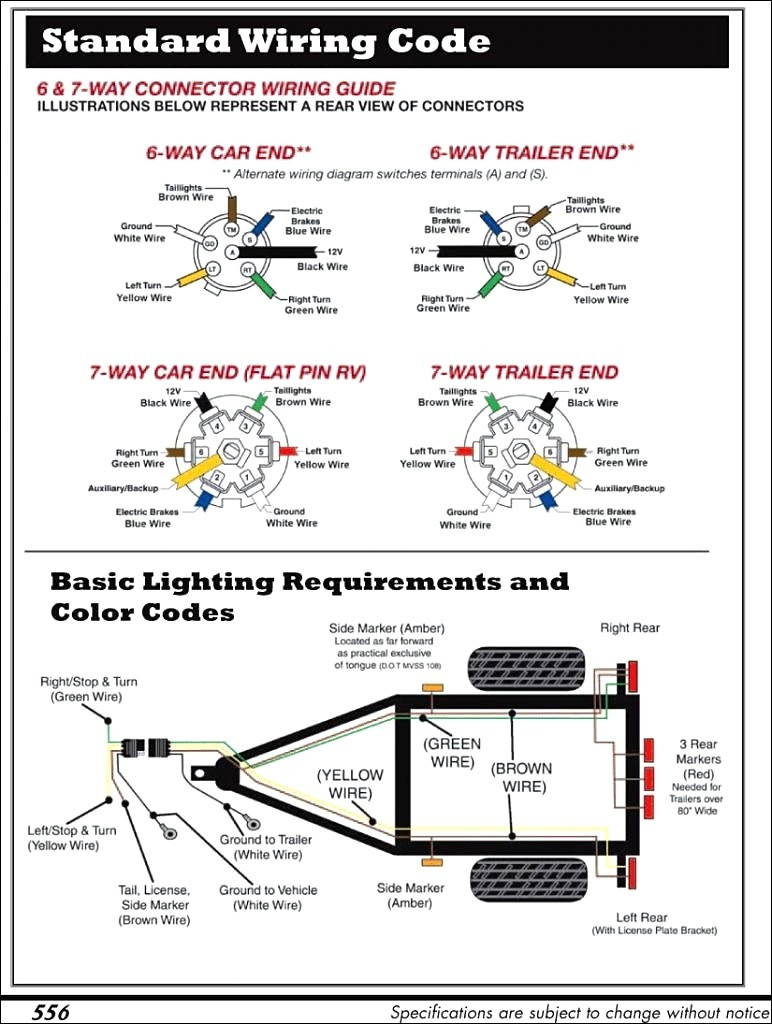Trailer    Wiring       Diagram    Flat    Four      Trailer    Wiring       Diagram